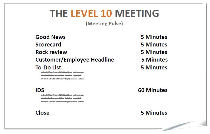 the meeting pulse  u2013 bluecore leadership  llc  u2013 business